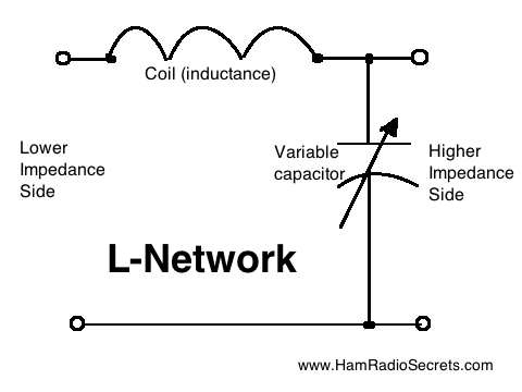 L-network transmatch for ham radio.