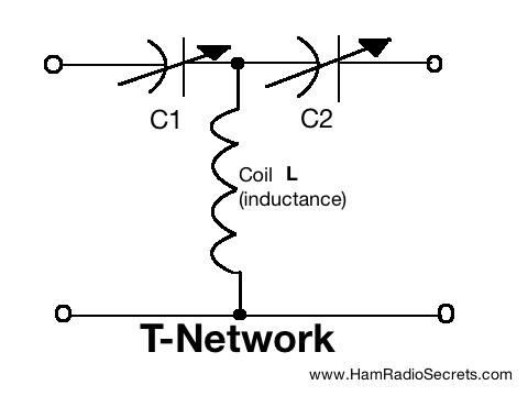 High-pass T-network impedance matching configuration.