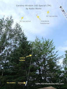 Carolina windom antenna for 160-10m by Radio Works(TM)