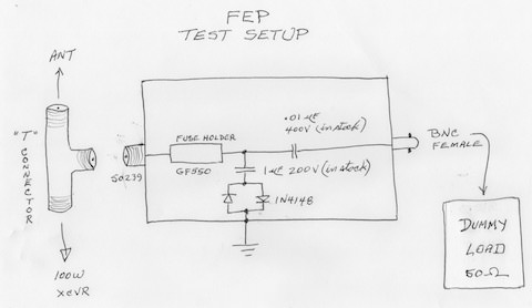 Ham radio projects: the FEP test setup diagram.