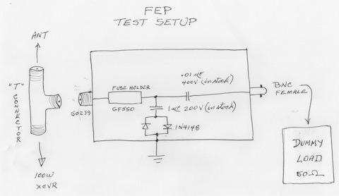 Ham radio projects: the FEP test setup diagram.
