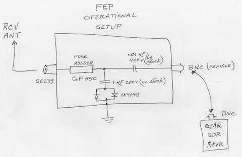 Ham radio projects - a front-end protection circuit for receivers.