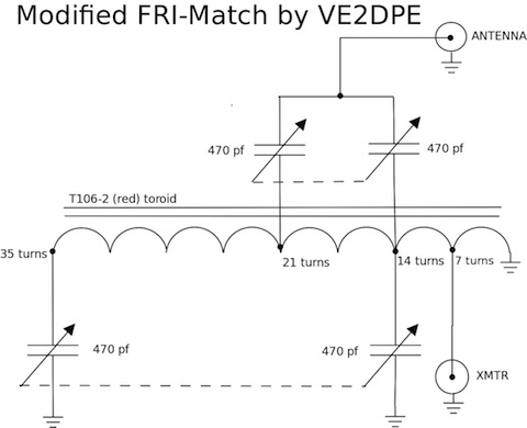 Homebrew antenna tuner diagram (modified FRI-Match).